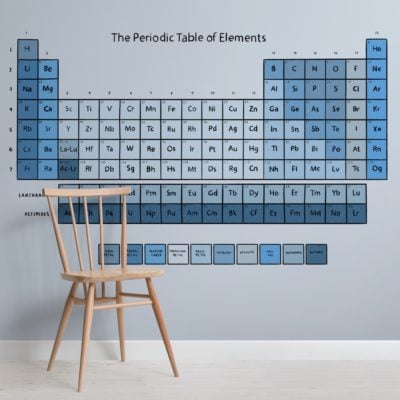 blue periodic table of elements wallpaper mural