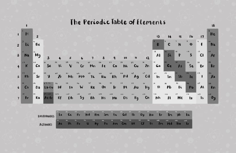 gray chemistry periodic table wallpaper mural