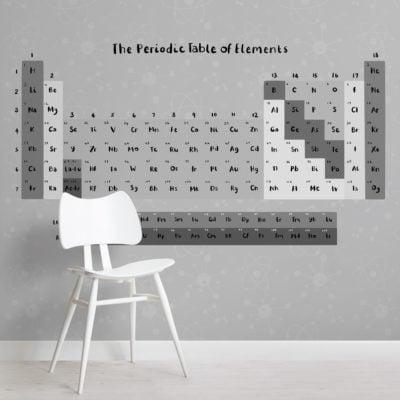 gray chemistry periodic table wallpaper mural