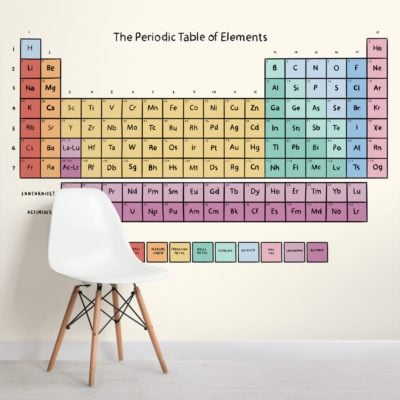 pastel periodic table of elements wallpaper mural